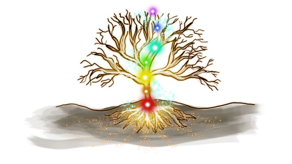 Spontaneous Spiritual Awakening - the most beautiful experience